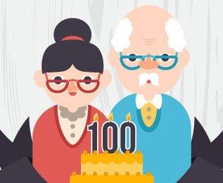 Americans Are Living Longer